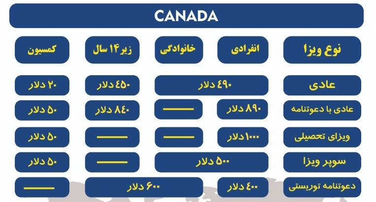 | visa canada2
