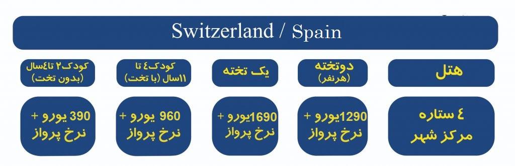 | سوئیس اسپانیا
