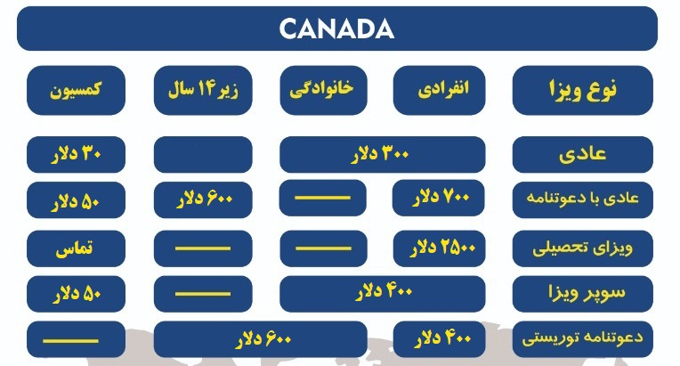   visa canada2